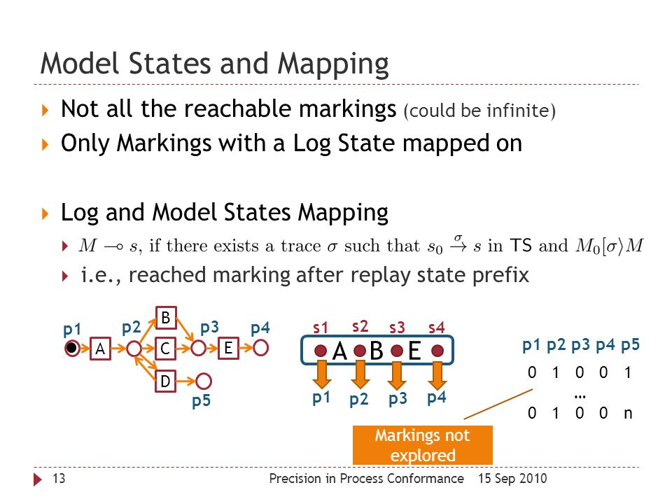 Model States and Mapping