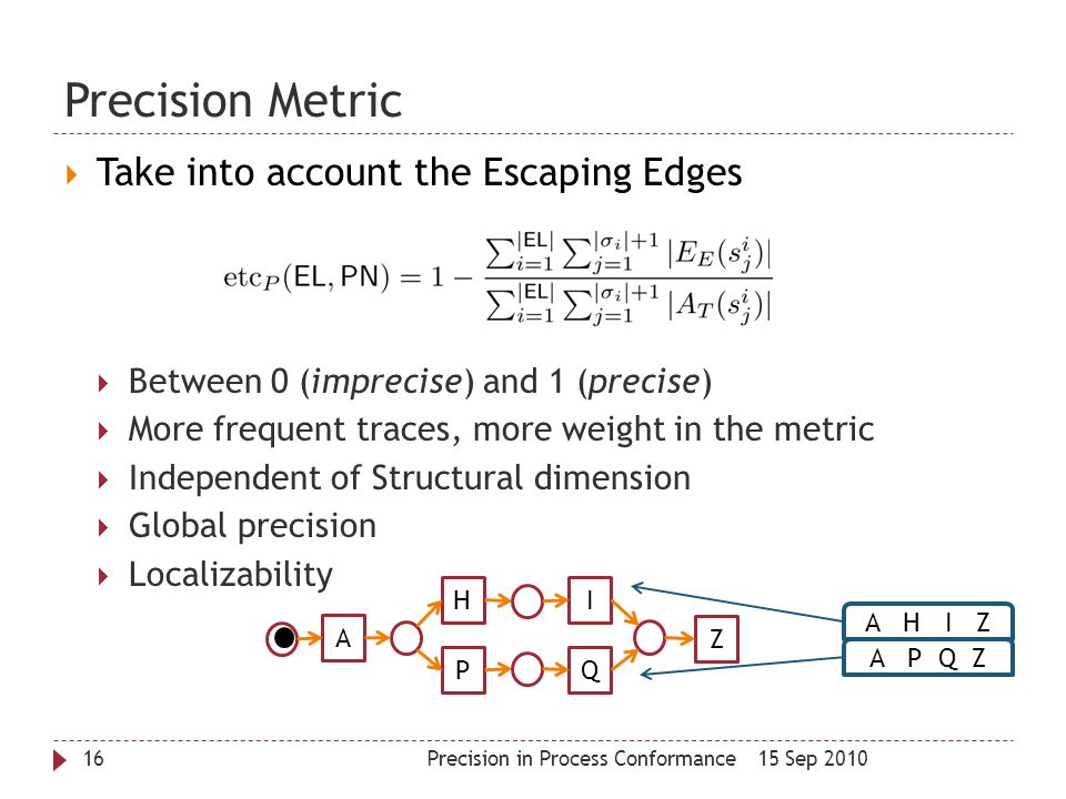 Precision Metric Take into account the Escaping Edges