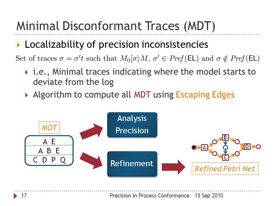 Minimal Disconformant Traces (MDT)