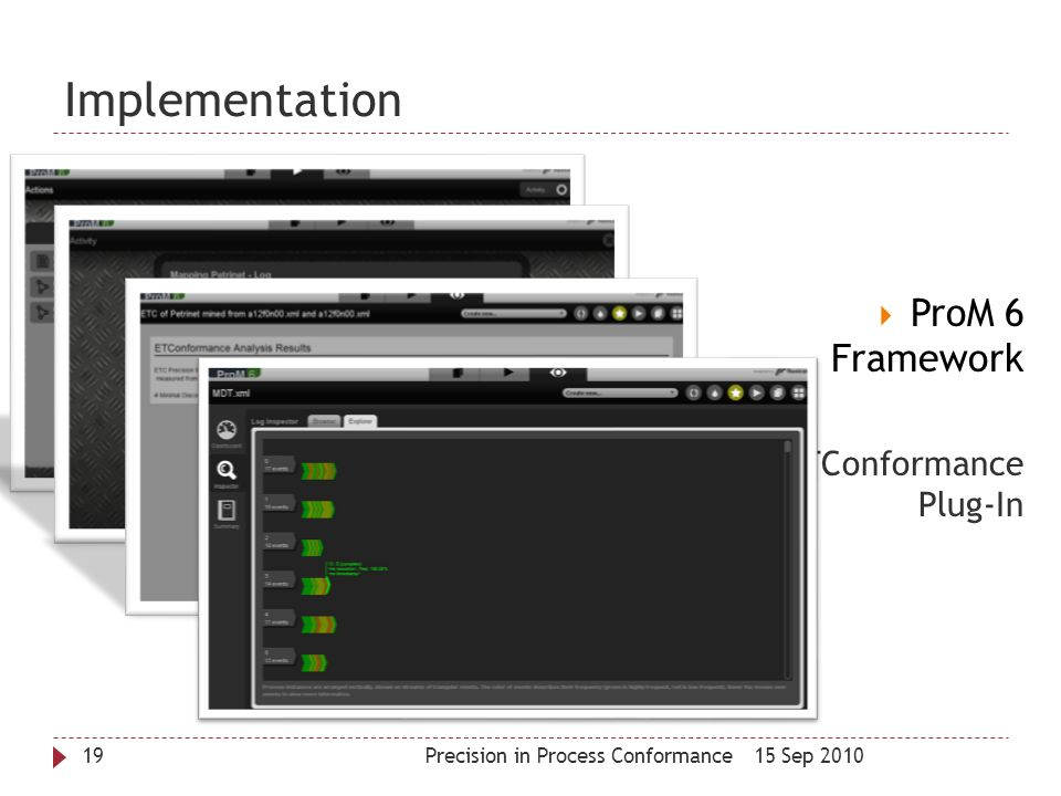 Implementation ProM 6 Framework ETConformance Plug-In