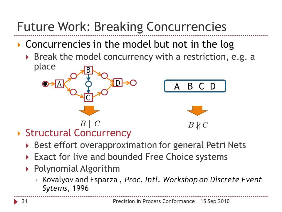Future Work: Breaking Concurrencies
