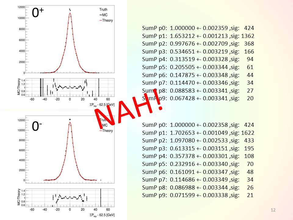 0+ SumP p0: 1.000000 +- 0.002359 ,sig: 424. SumP p1: 1.653212 +- 0.001213 ,sig: 1362. SumP p2: 0.997676 +- 0.002709 ,sig: 368.