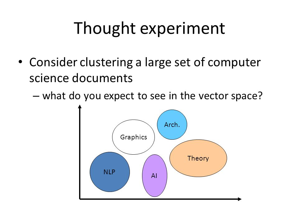 Thought experiment Consider clustering a large set of computer science documents. what do you expect to see in the vector space