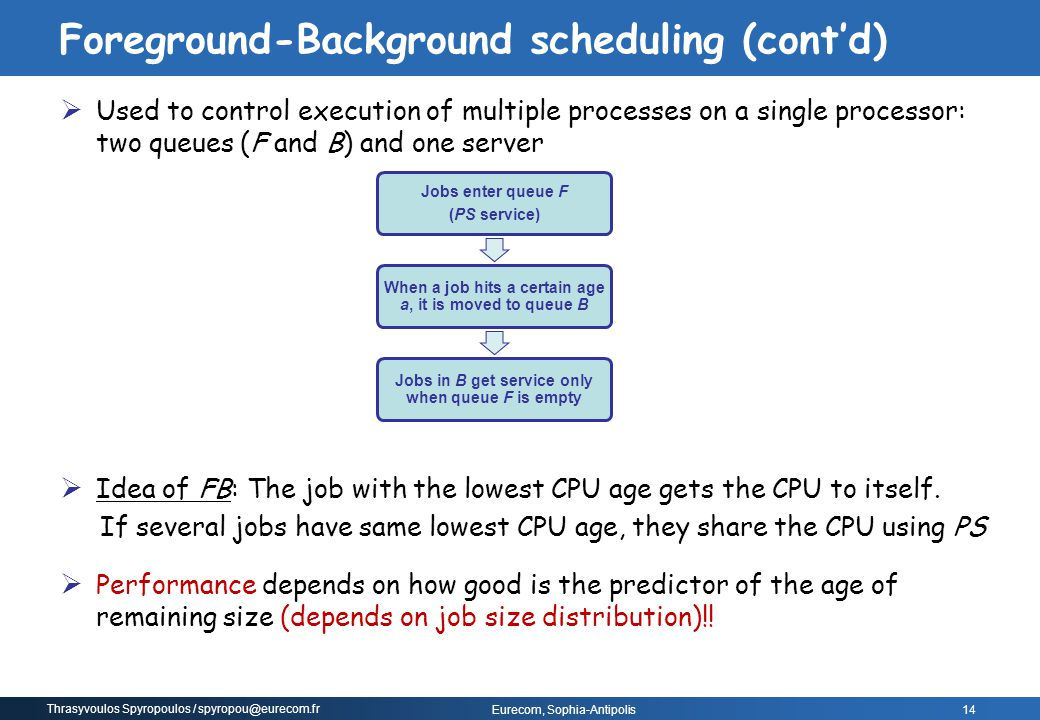 Foreground-Background scheduling (cont'd)