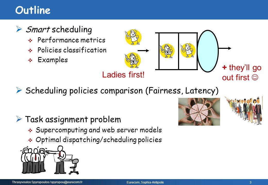 Outline Smart scheduling