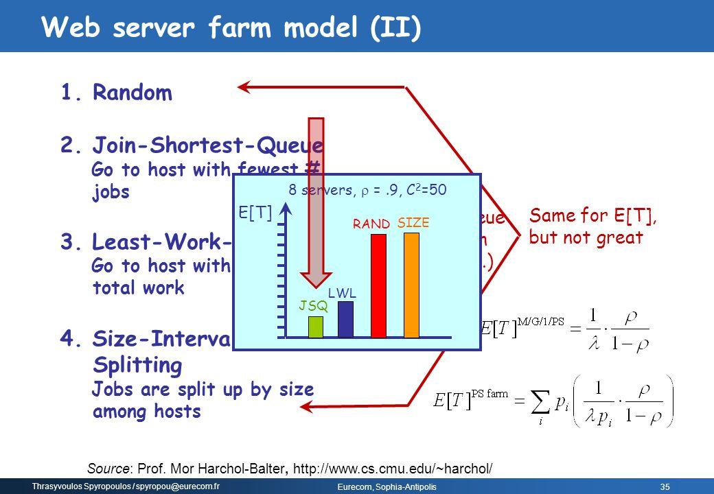 Web server farm model (II)