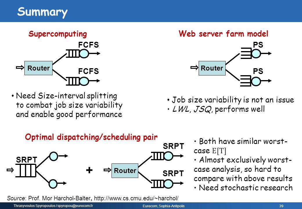 + Summary Supercomputing Web server farm model FCFS PS