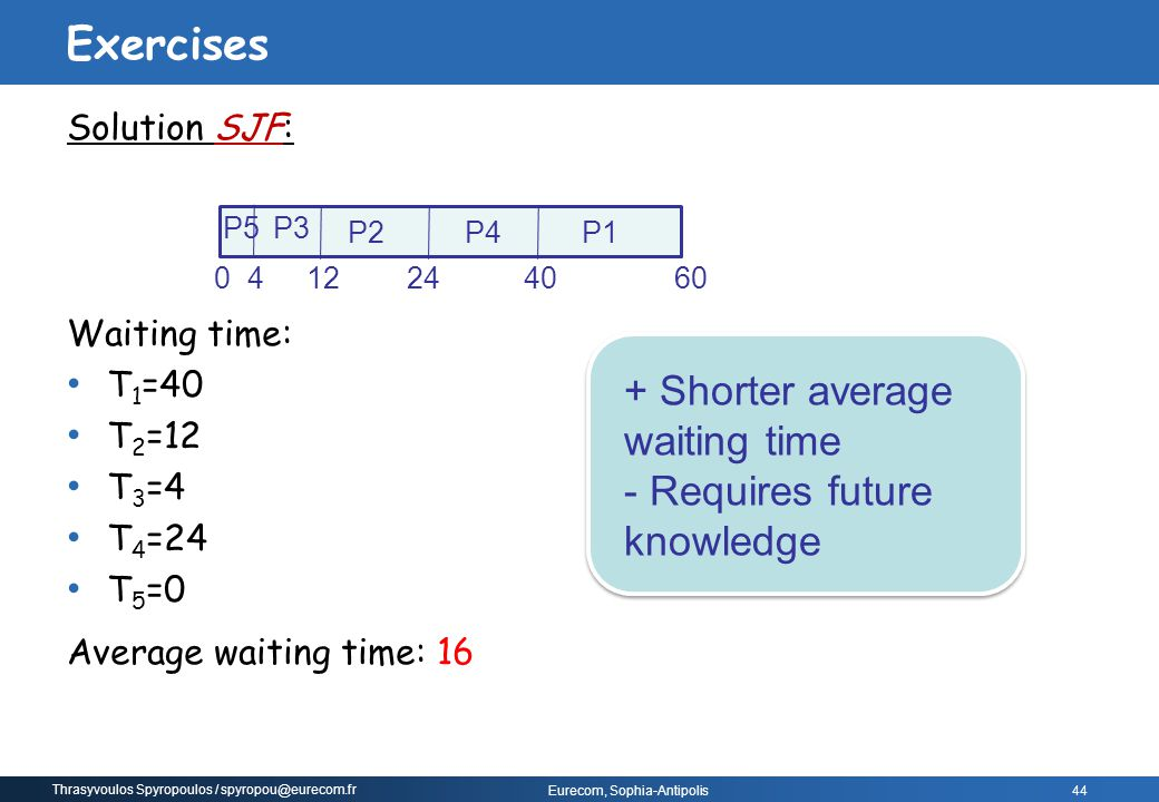 Exercises + Shorter average waiting time - Requires future knowledge