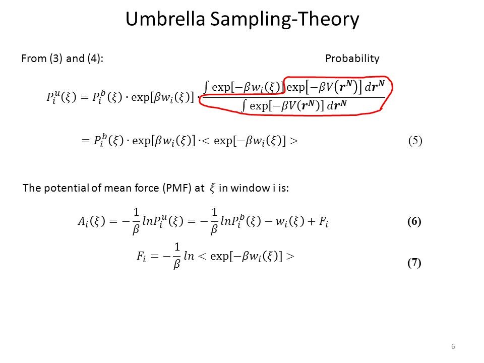 Umbrella Sampling-Theory