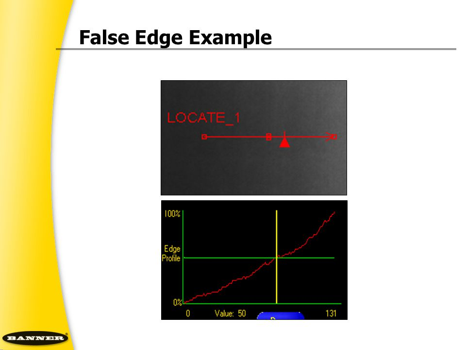 False Edge Example