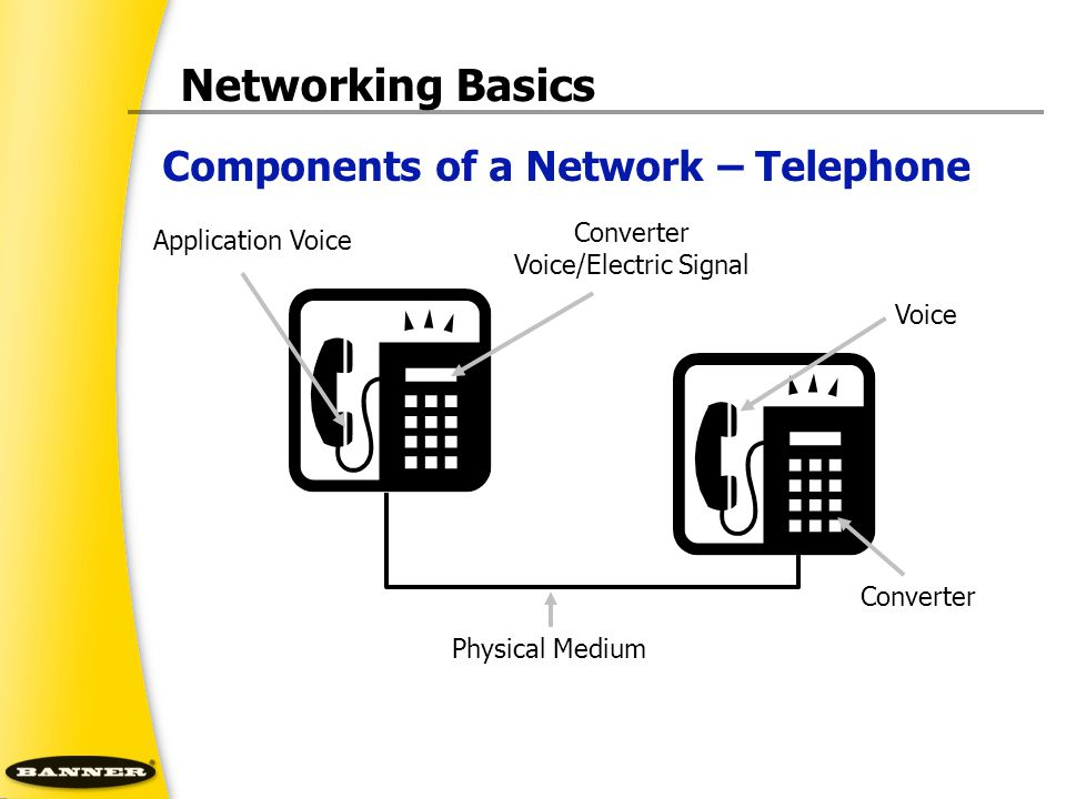 Converter Voice/Electric Signal
