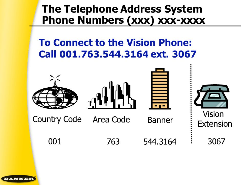 The Telephone Address System Phone Numbers (xxx) xxx-xxxx