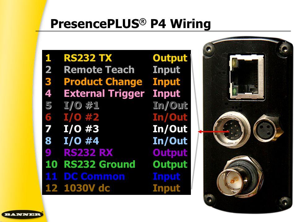 PresencePLUS® P4 Wiring