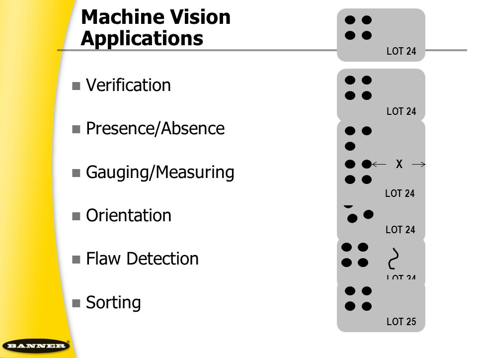 Machine Vision Applications