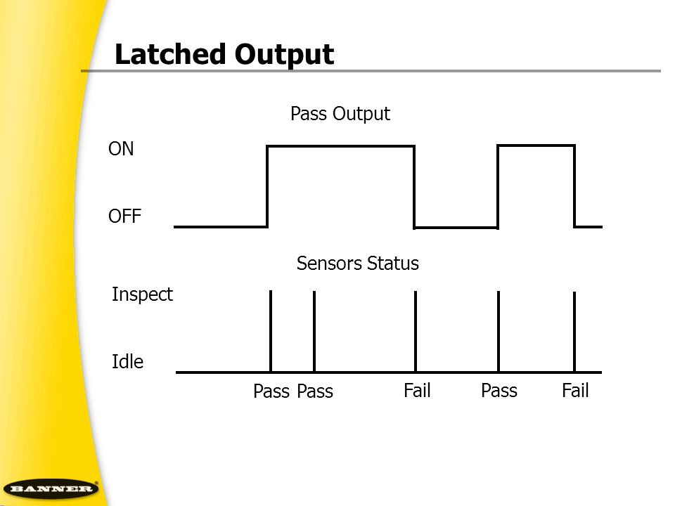 Latched Output ON OFF Pass Output Inspect Idle Sensors Status Pass