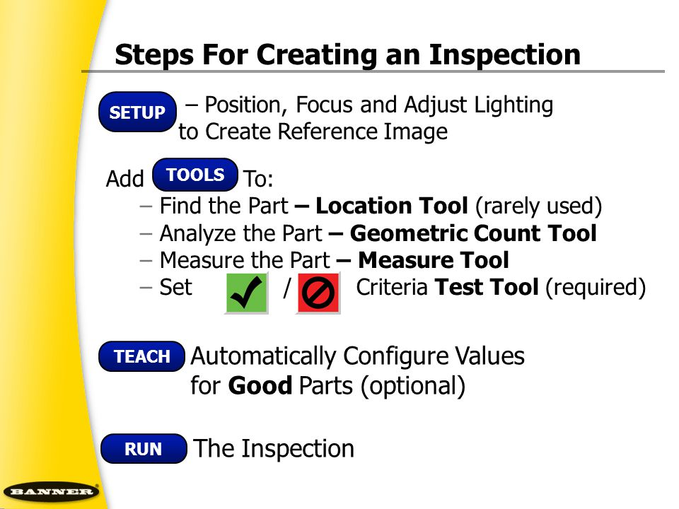 Steps For Creating an Inspection