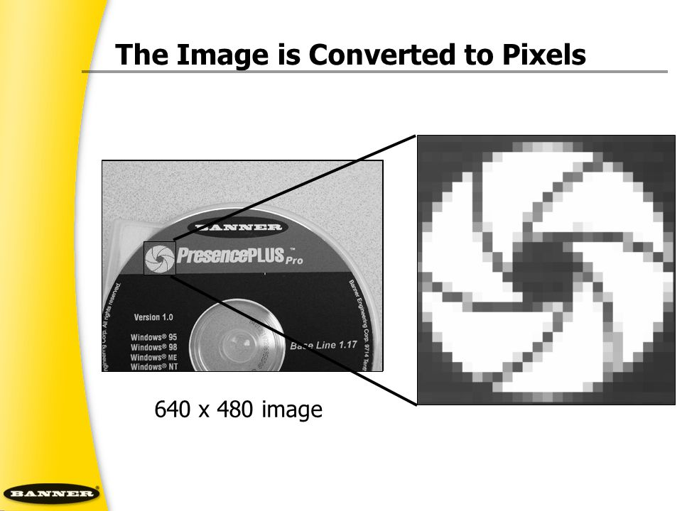 The Image is Converted to Pixels