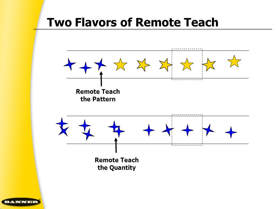 Two Flavors of Remote Teach