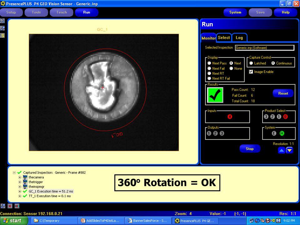 360o Rotation = OK