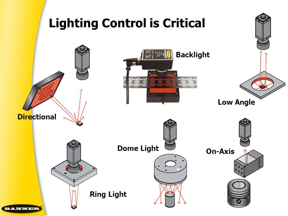 Lighting Control is Critical