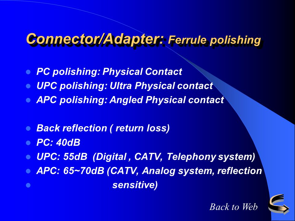 Connector/Adapter: Ferrule polishing