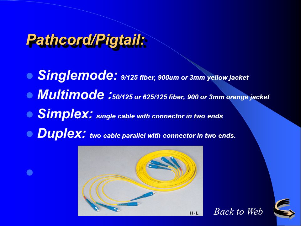 Pathcord/Pigtail: Singlemode: 9/125 fiber, 900um or 3mm yellow jacket