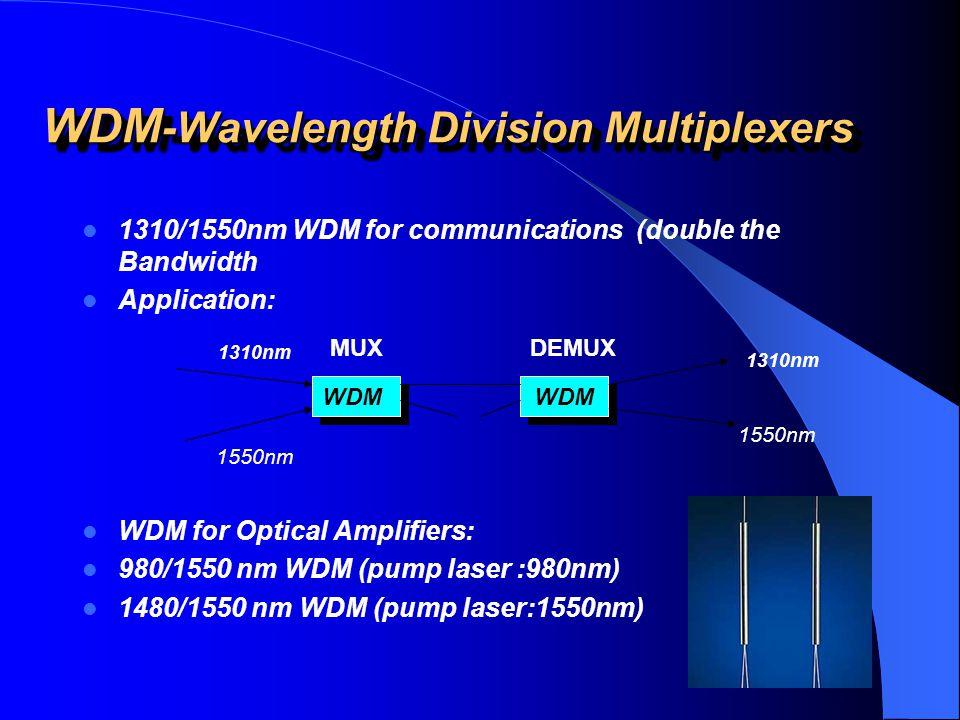 WDM-Wavelength Division Multiplexers