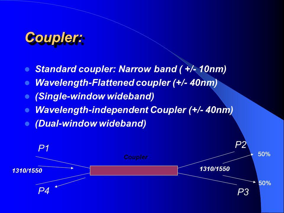 Coupler: Standard coupler: Narrow band ( +/- 10nm)