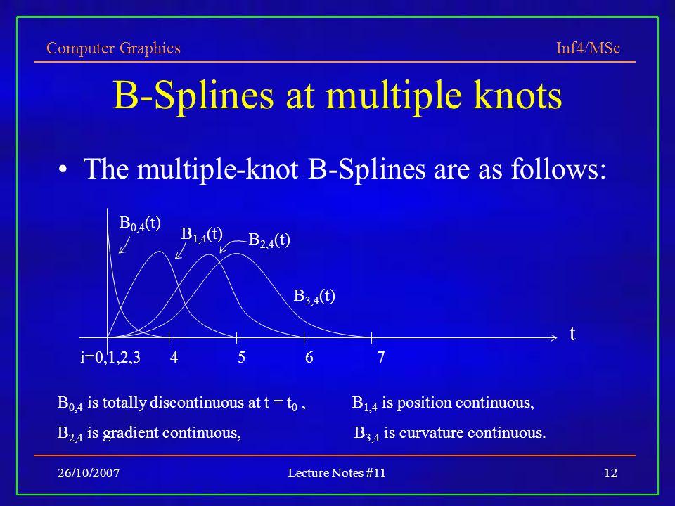 B-Splines at multiple knots