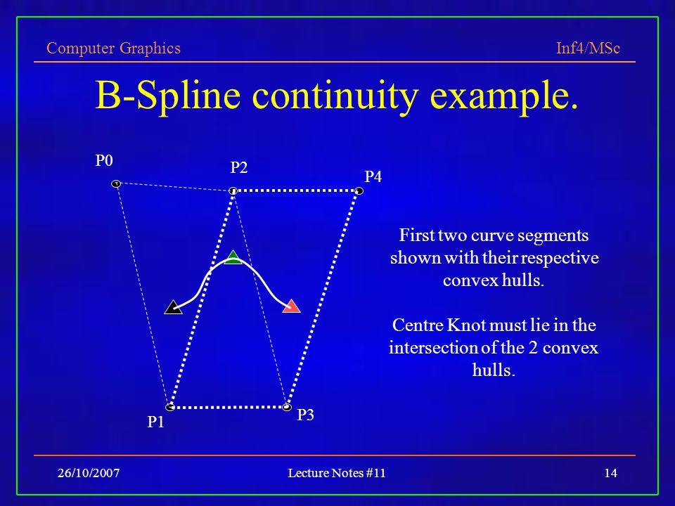 B-Spline continuity example.