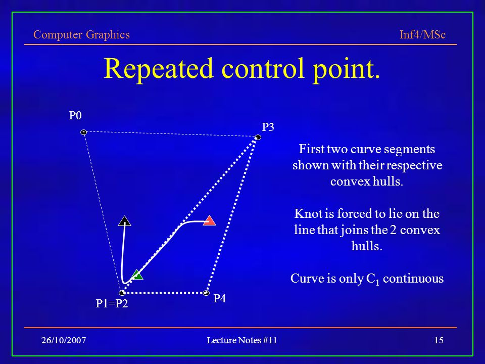 Repeated control point.