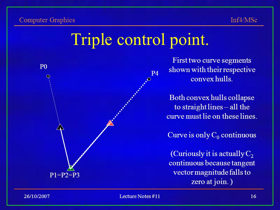 Triple control point. First two curve segments shown with their respective convex hulls.