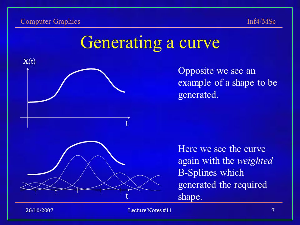 Generating a curve X(t) t. Opposite we see an example of a shape to be generated.