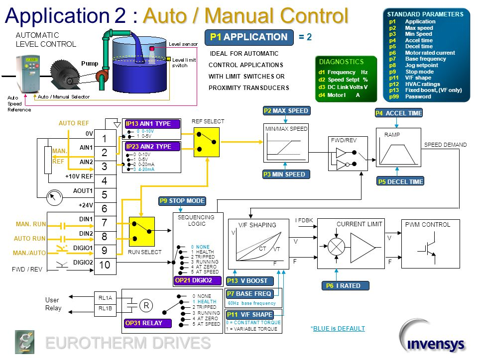 Application 2 : Auto / Manual Control