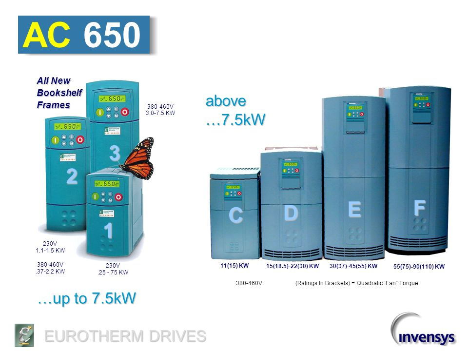 AC 650 3 2 F E D C 1 above …7.5kW …up to 7.5kW All New Bookshelf