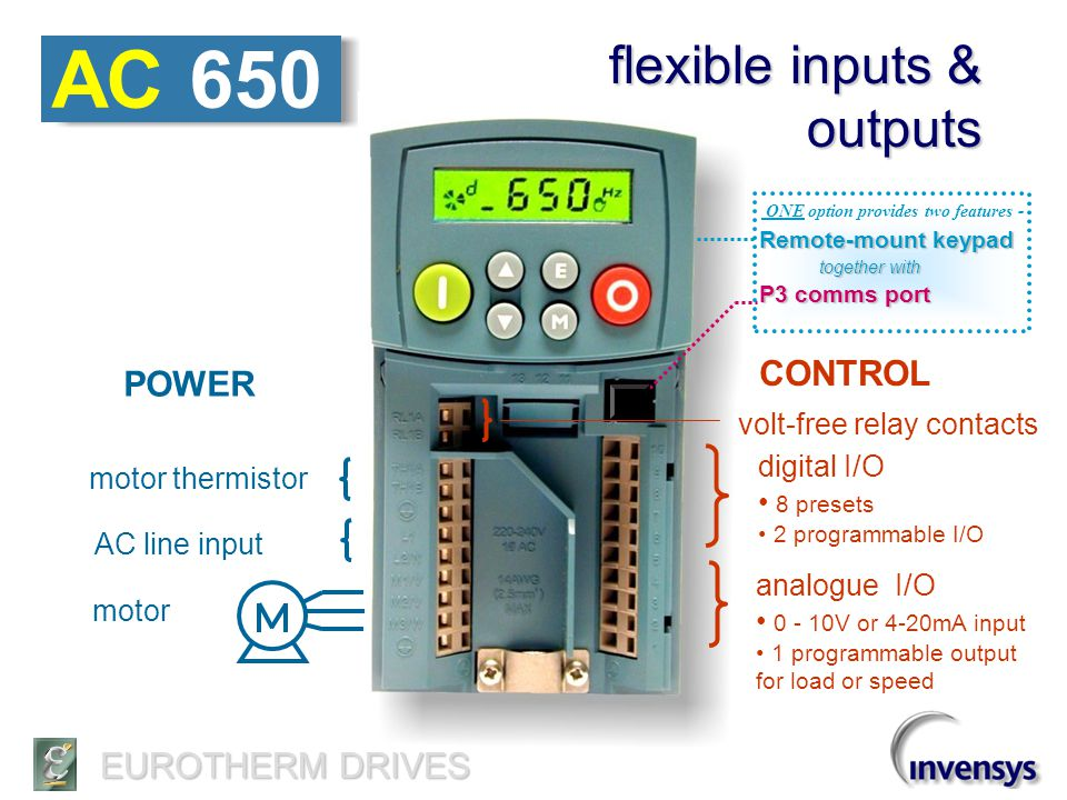 AC 650 flexible inputs & outputs CONTROL POWER