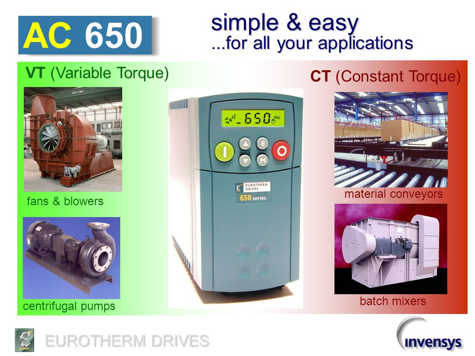 AC 650 simple & easy ...for all your applications VT (Variable Torque)