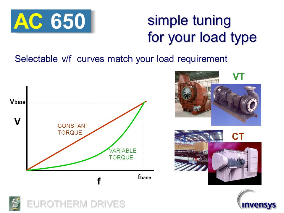 AC 650 simple tuning for your load type