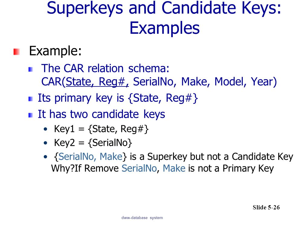 Superkeys and Candidate Keys: Examples