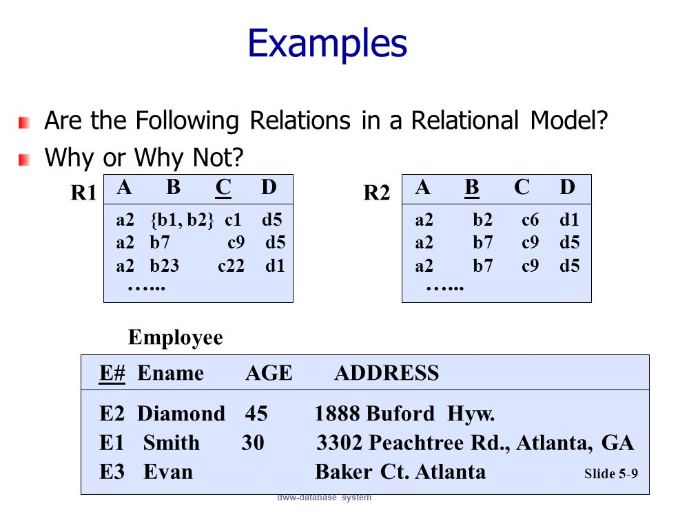 Examples Are the Following Relations in a Relational Model