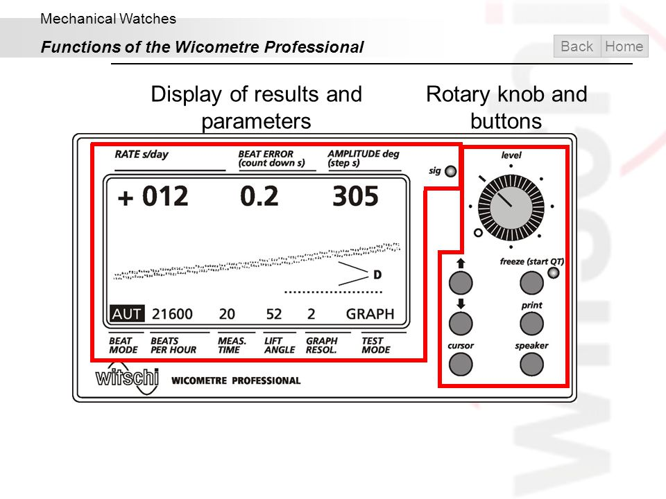 Display of results and parameters Rotary knob and buttons