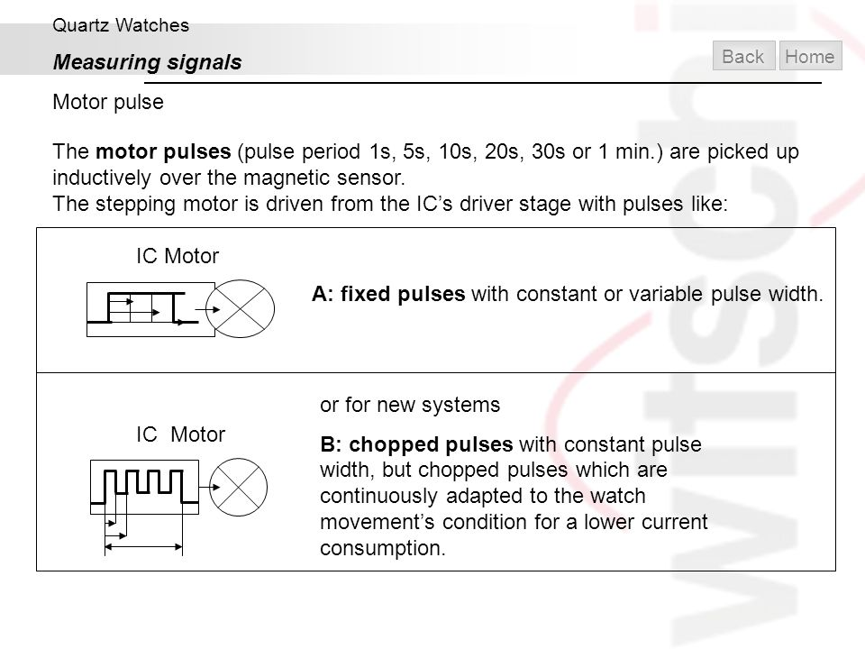 A: fixed pulses with constant or variable pulse width. IC Motor
