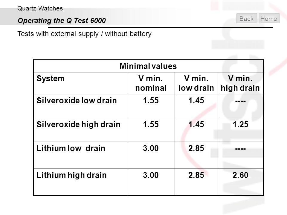 Silveroxide high drain 1.25