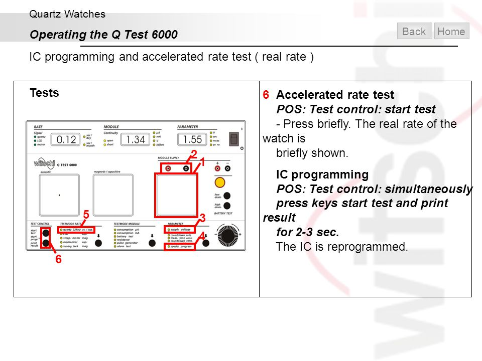 IC programming and accelerated rate test ( real rate ) Tests