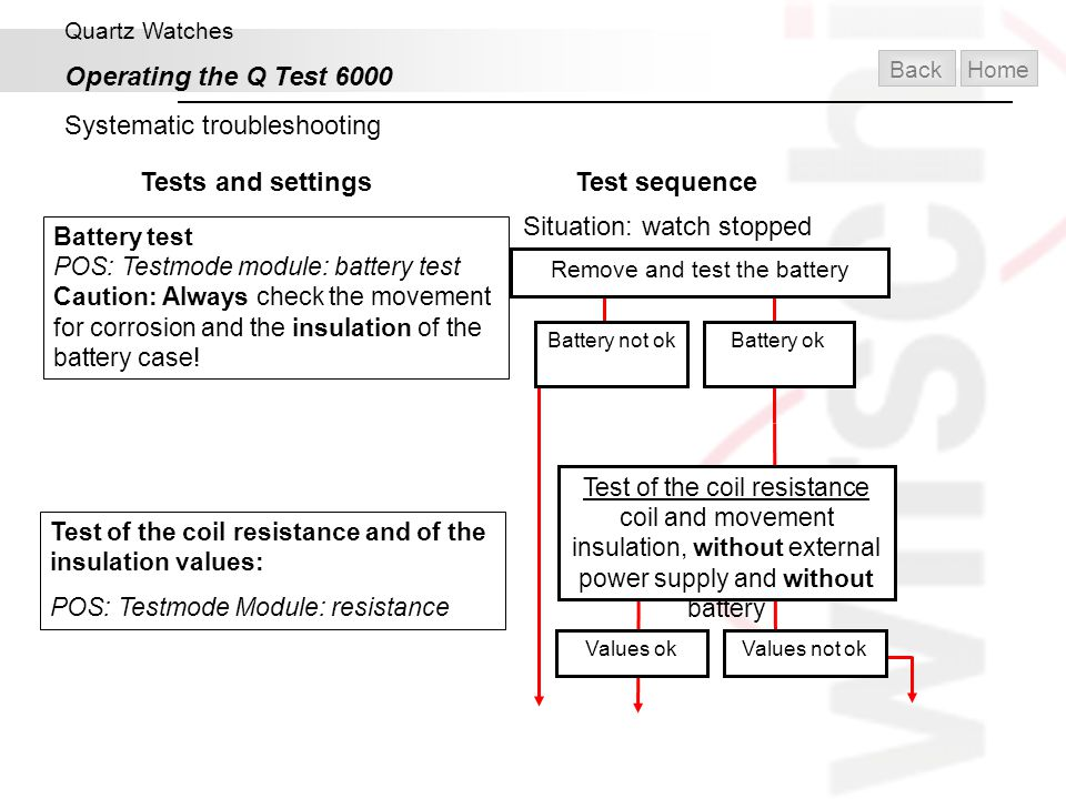 Tests and settings Test sequence