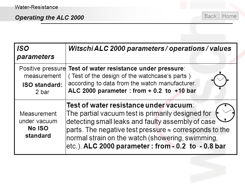 Witschi ALC 2000 parameters / operations / values