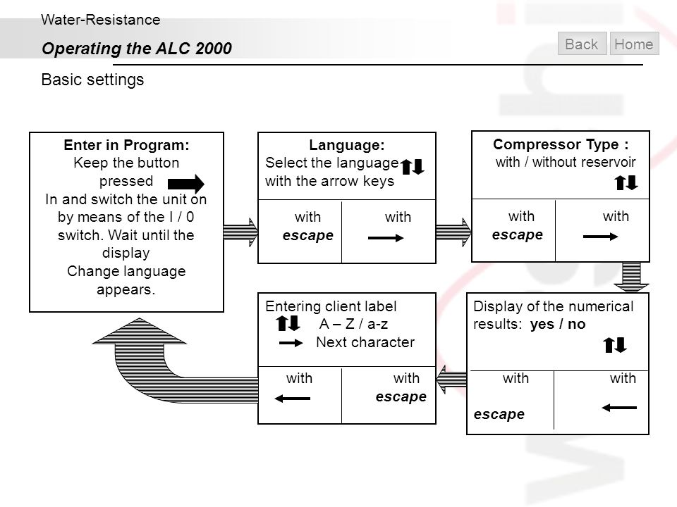 Operating the ALC 2000 Basic settings Water-Resistance Back Home