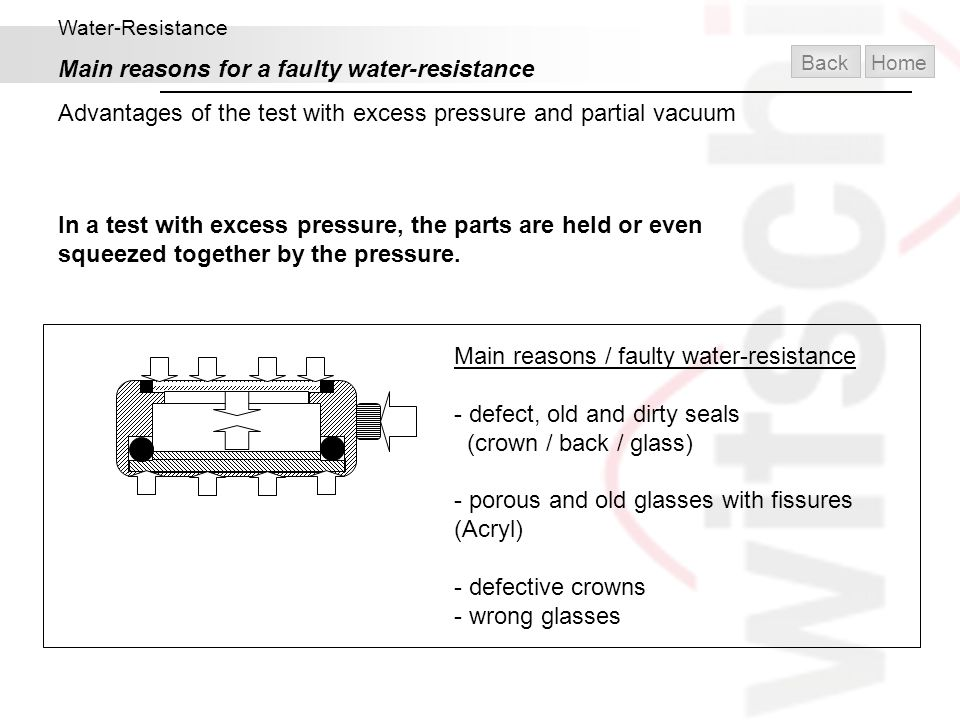 Main reasons for a faulty water-resistance