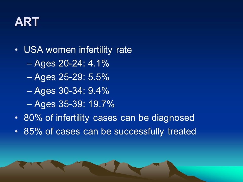 ART USA women infertility rate Ages 20-24: 4.1% Ages 25-29: 5.5%