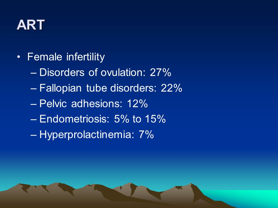 ART Female infertility Disorders of ovulation: 27%